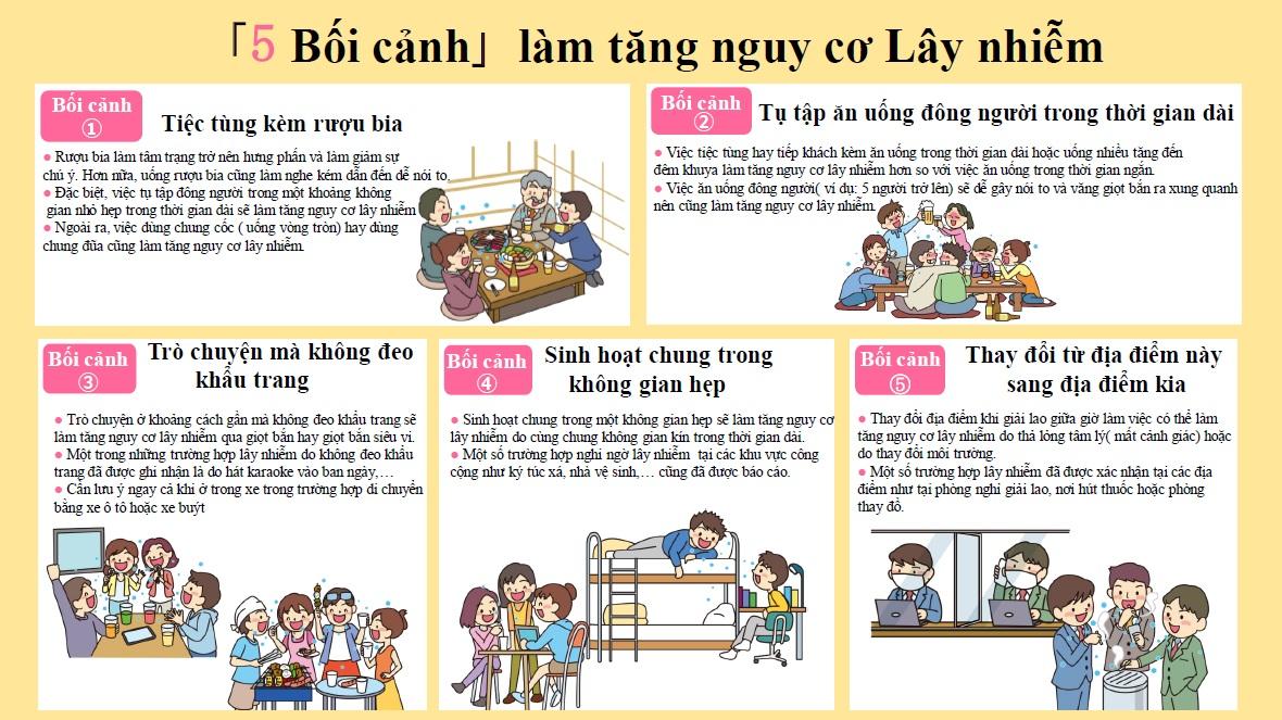 語 ベトナム
